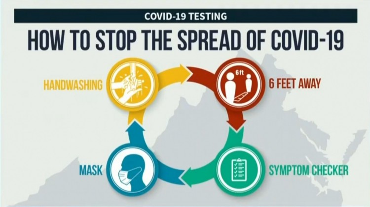 State officials said even with phase three reopening beginning, precautions for the coronavirus are unchanged.